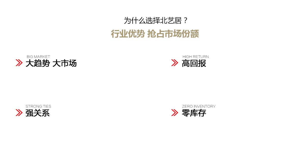 招商加盟_01